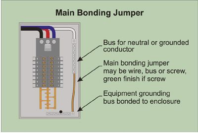 the-florida-dock-owners-electrical-safety-checklist-bond-jumper
